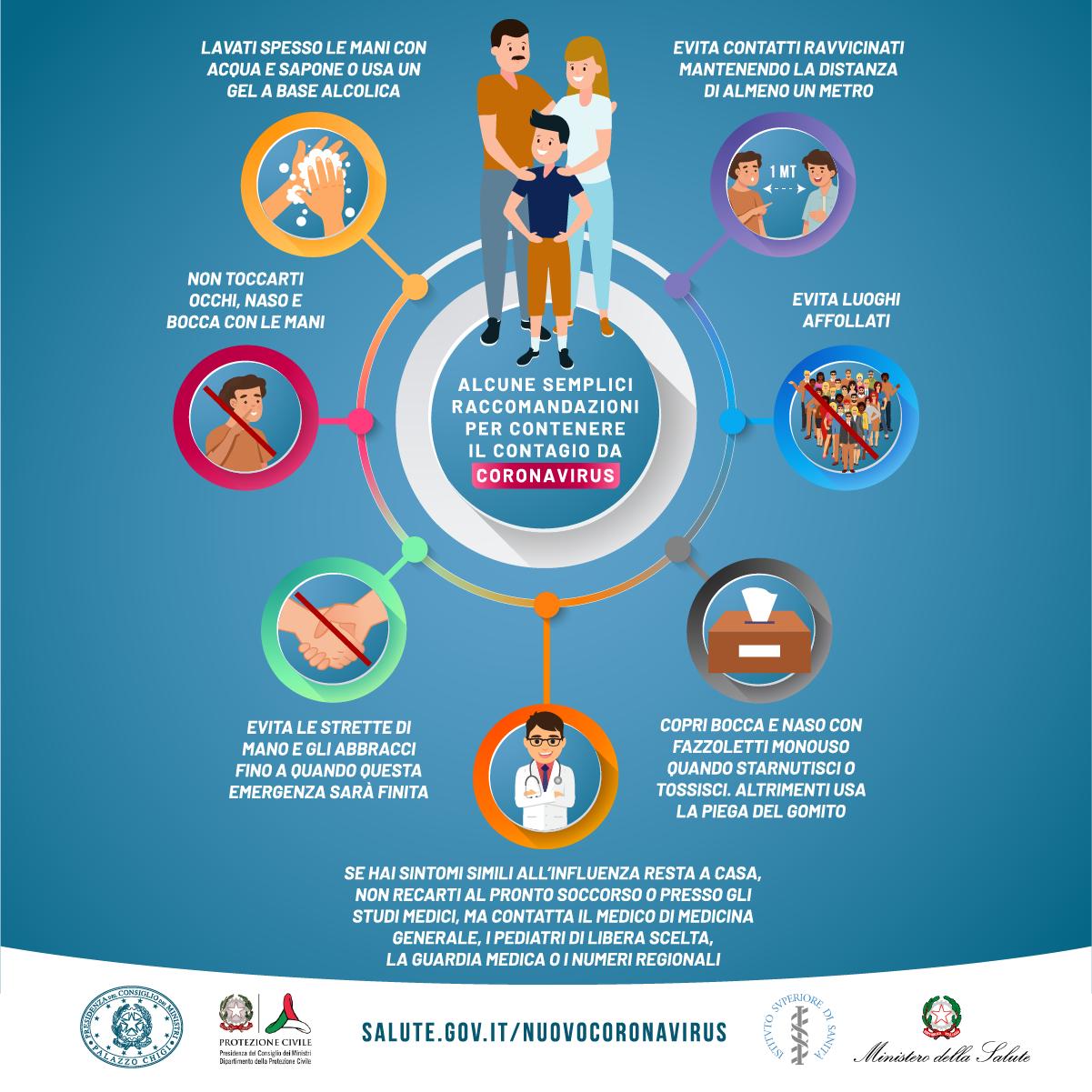 Infografica COVID-19